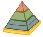 Pyramid Consortium logo